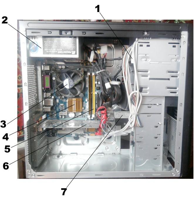 Системный блок компьютера блок