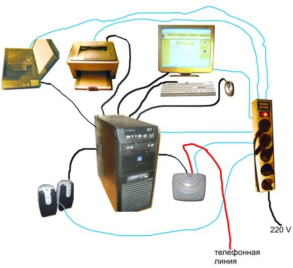 помощи USB-кабеля можно