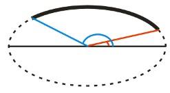 Построение эллиптических дуг