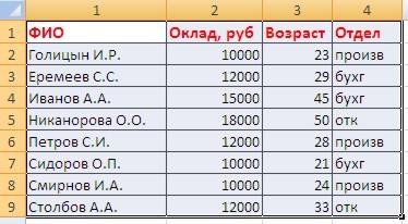 Сортировка от А до Я Excel